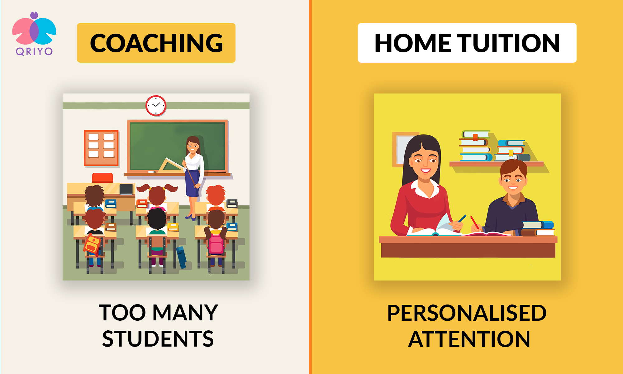 Home tuitions gives personalized attention, Coachings cannot.
