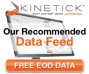 Kinetick Data Feed