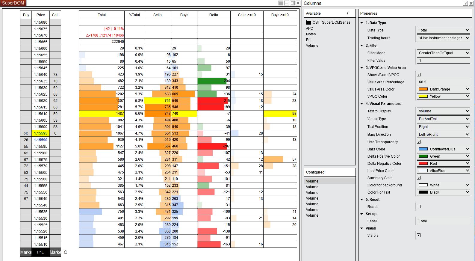 Ninjatrader Order Flow Volume Profile