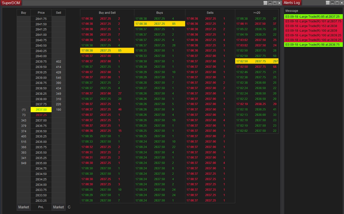 E-mini S&P 500 Futures Time and Sales on NinjaTrader Dom - Reconstruct time and sales
