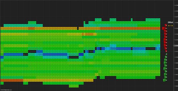 Limit Order Visualizer DOM Offset