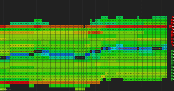 Limit Order Visualizer Heatmode