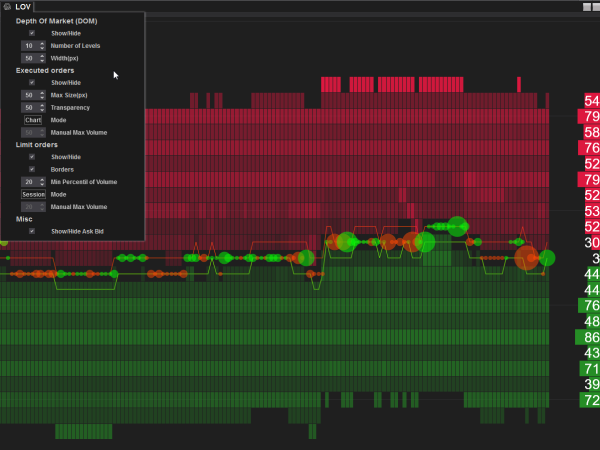 Limit Order Visualizer Options, Depth of Market, Level 2, Orderflow analysis for NinjaTrader