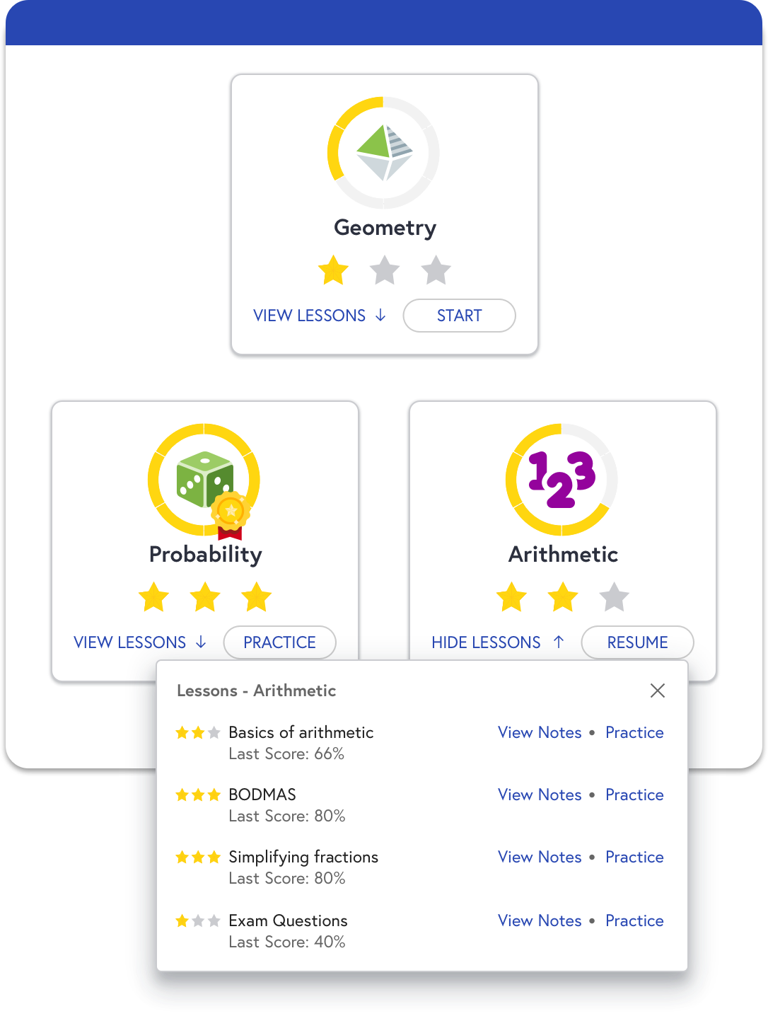 QuickSense Dashboard showing strengths & weaknesses