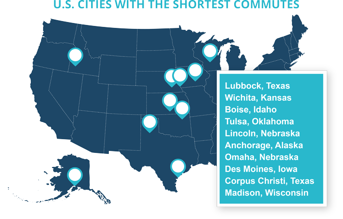 U.S. Cities with Shortest Commutes