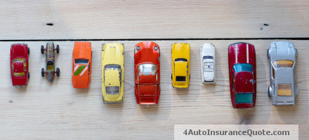 car insurance groupings