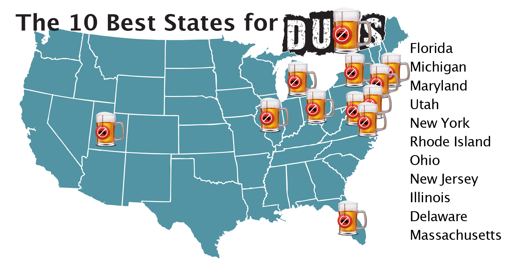 States with fewest DUIs