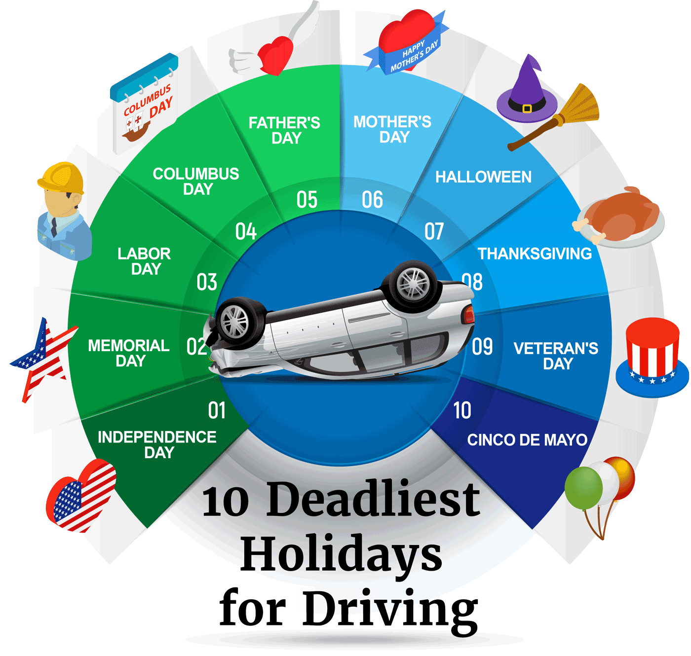 10 deadliest holidays for driving in the U.S.