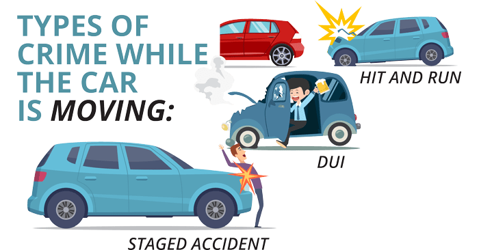 Types of crime involving a moving car
