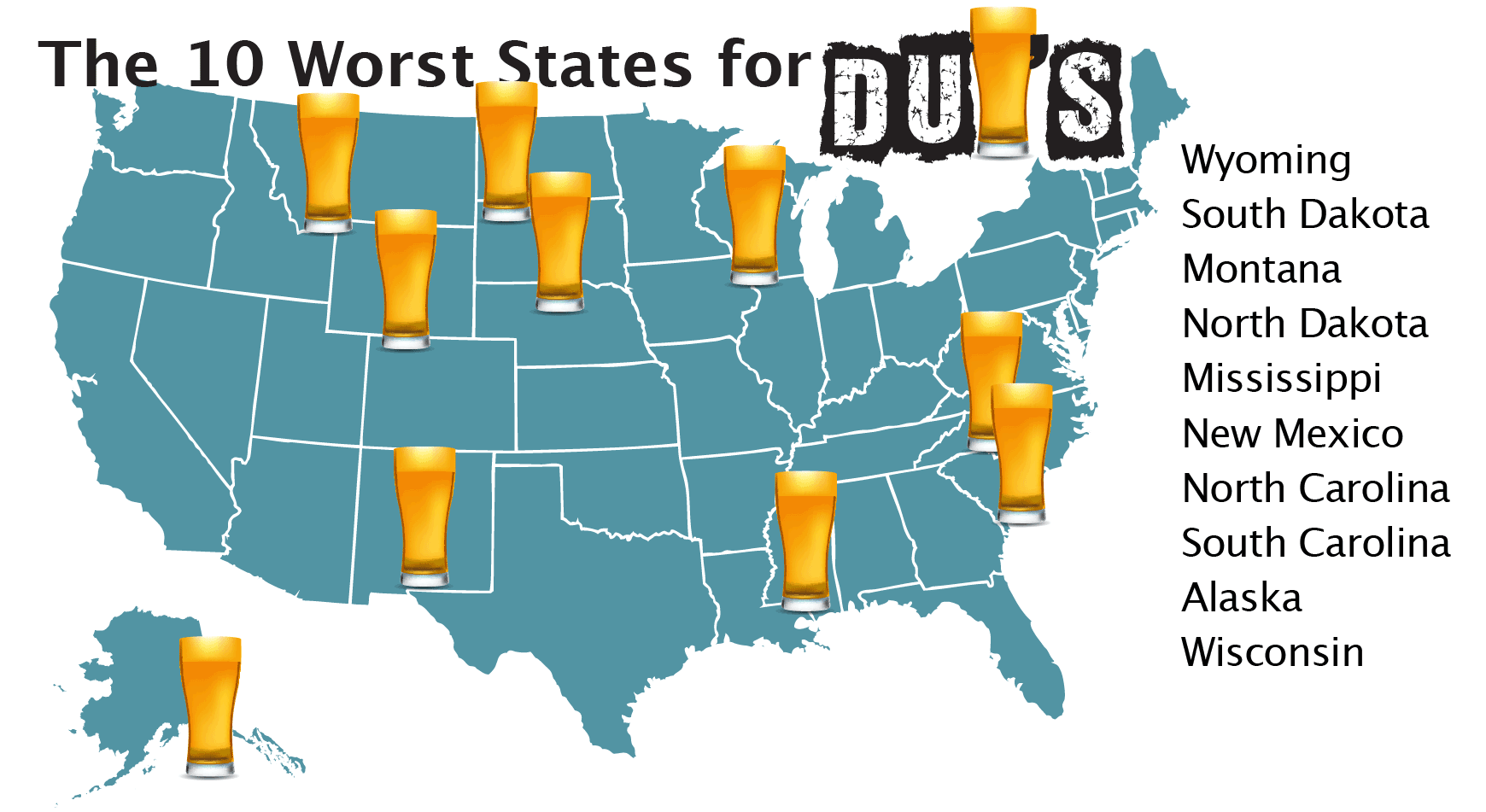 States with most DUIs