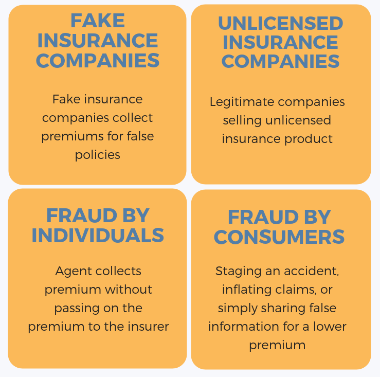 Types of Auto Insurance Fraud