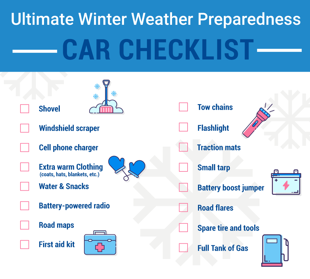 ultimate car winter weather preparedness checklist