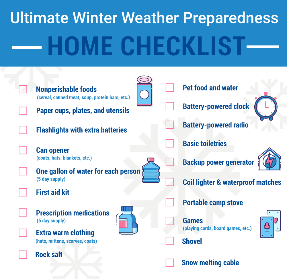 ultimate home winter weather preparedness checklist