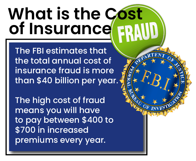 FBI estimate on the cost of insurance fraud