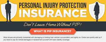 Pip Insurance What Is Personal Injury Protection Coverage