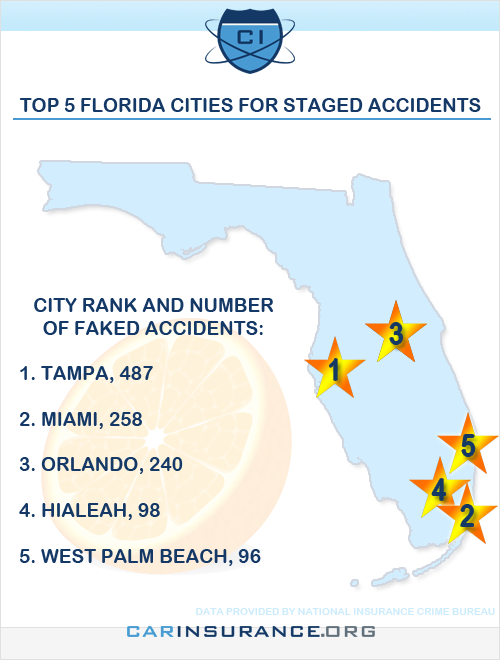 Top Five Cities for Car Insurance Fraud in Florida
