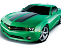 Muscle Cars Outsell Hybrids in May, Despite Gas and Insurance Prices