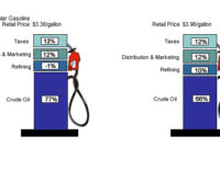 New Year Brings Newly Higher Gasoline Prices