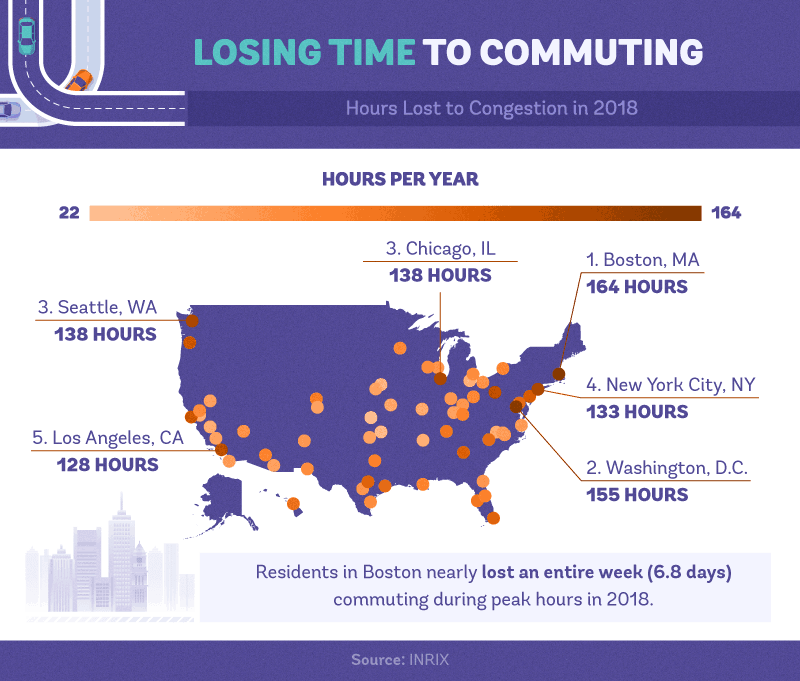 Which City Drivers Are Losing the Most Time to Commute (INRIX Data)