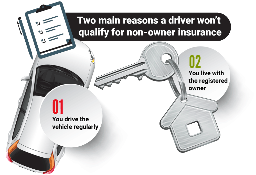 Reasons why a driver won't qualify for non-owner car insurance