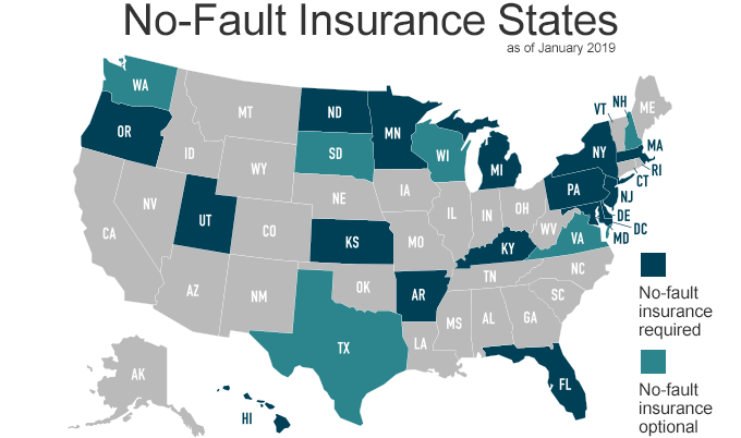 Required States Personal Injury Protection
