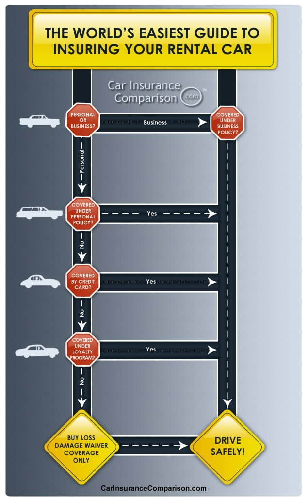 rental-car-insurance-guide-graphic