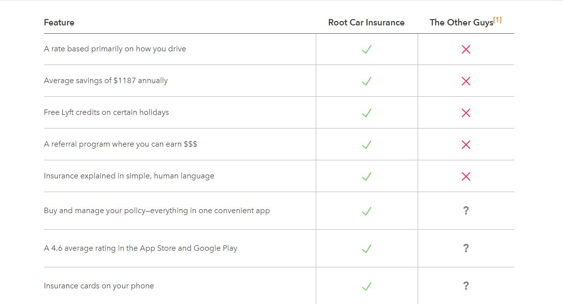 How to Get a Root Car Insurance Quote
