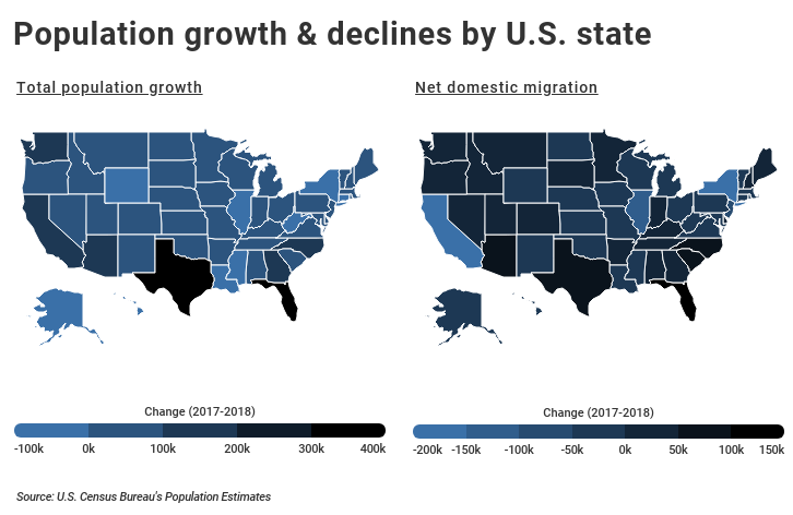 Estimated U.S. population growth and declines by state