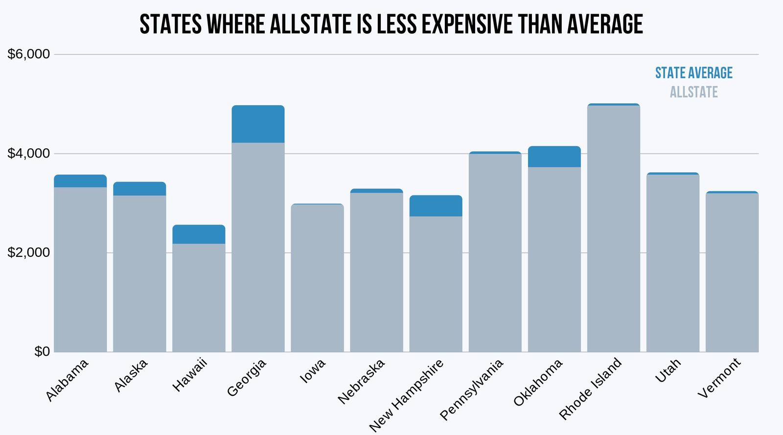 Allstate Car Insurance Review [Rates, Coverage, & More]