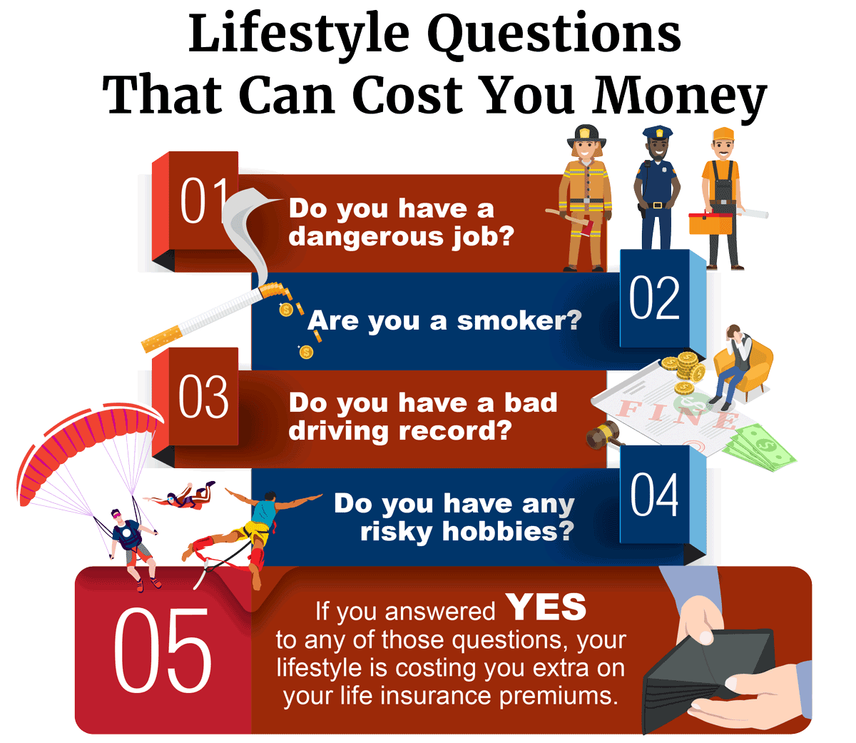 Lifestyle Questions That Can Cost You Money Infographic