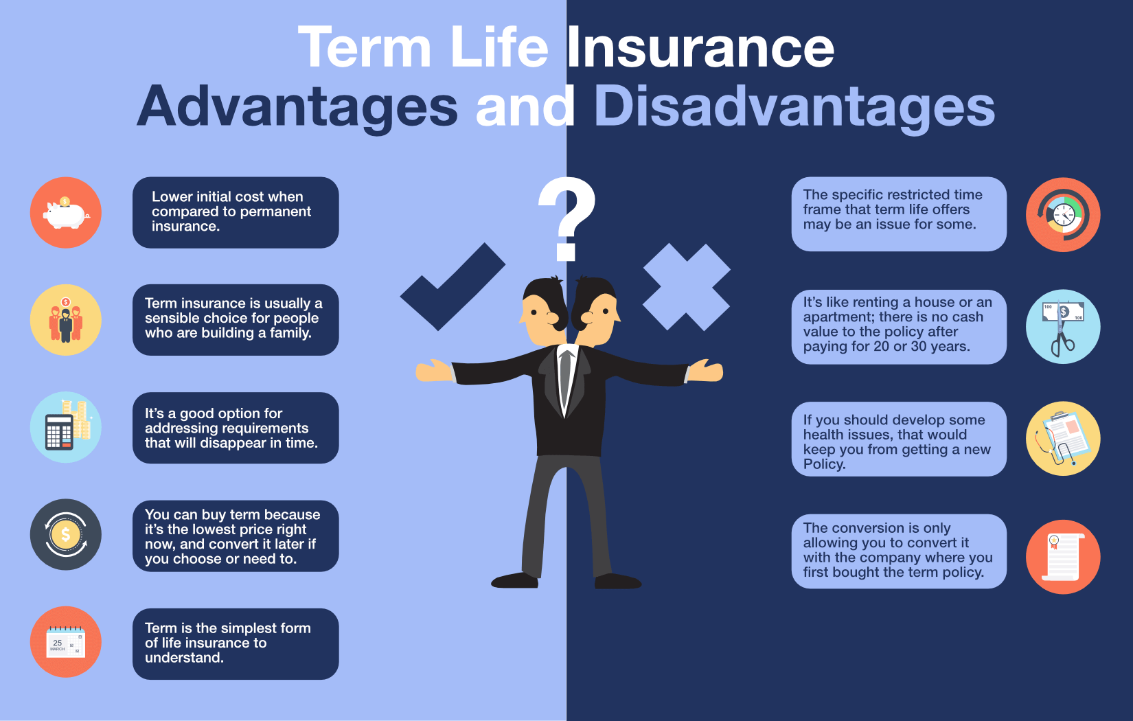 Term Life Insurance Advantages and Disadvantages ...