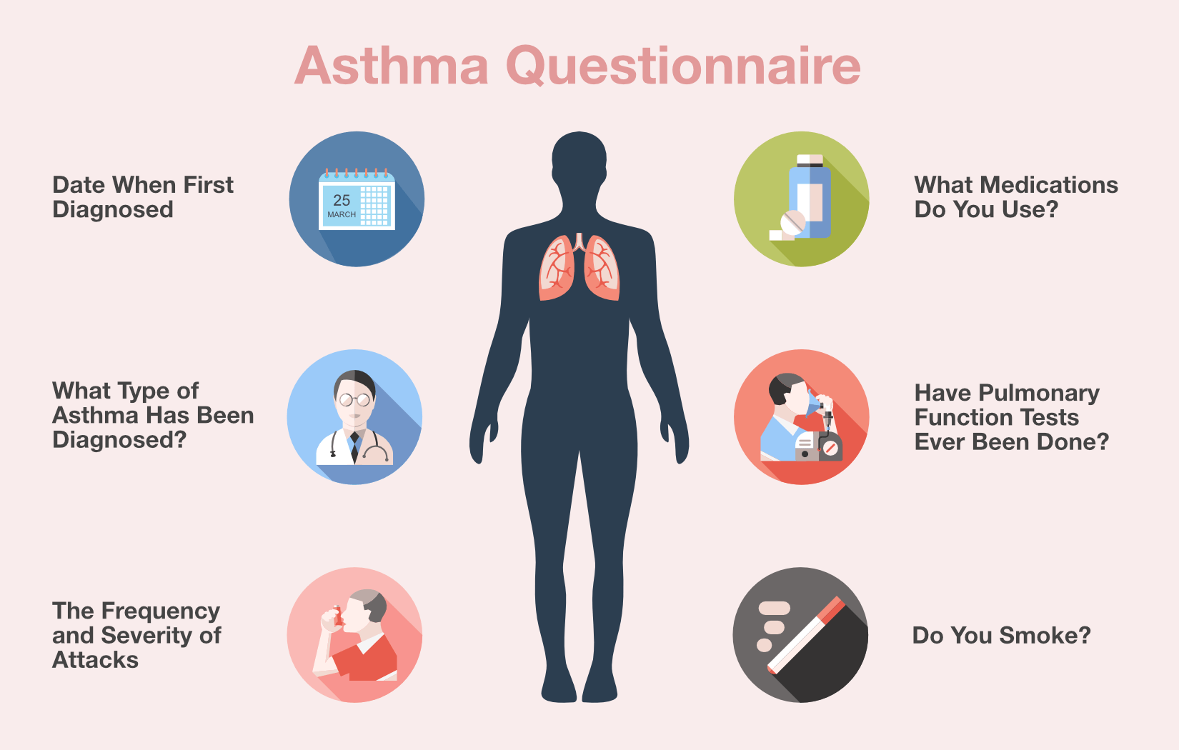 asthma questionnaire infographic
