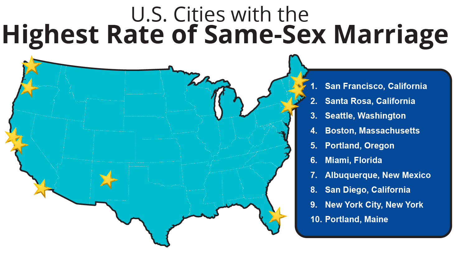 U.S. cities with the highest rate of same-sex marriage.