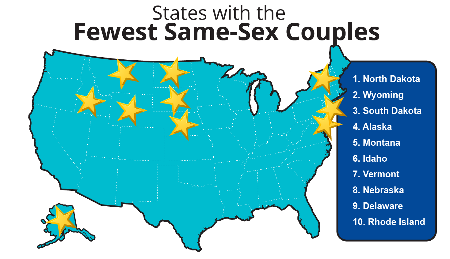 States with the fewest same-sex couples.