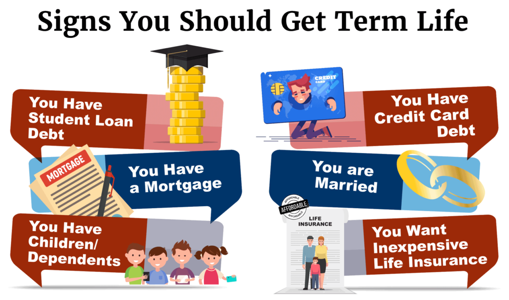 Signs You Should Get Term Life Insurance