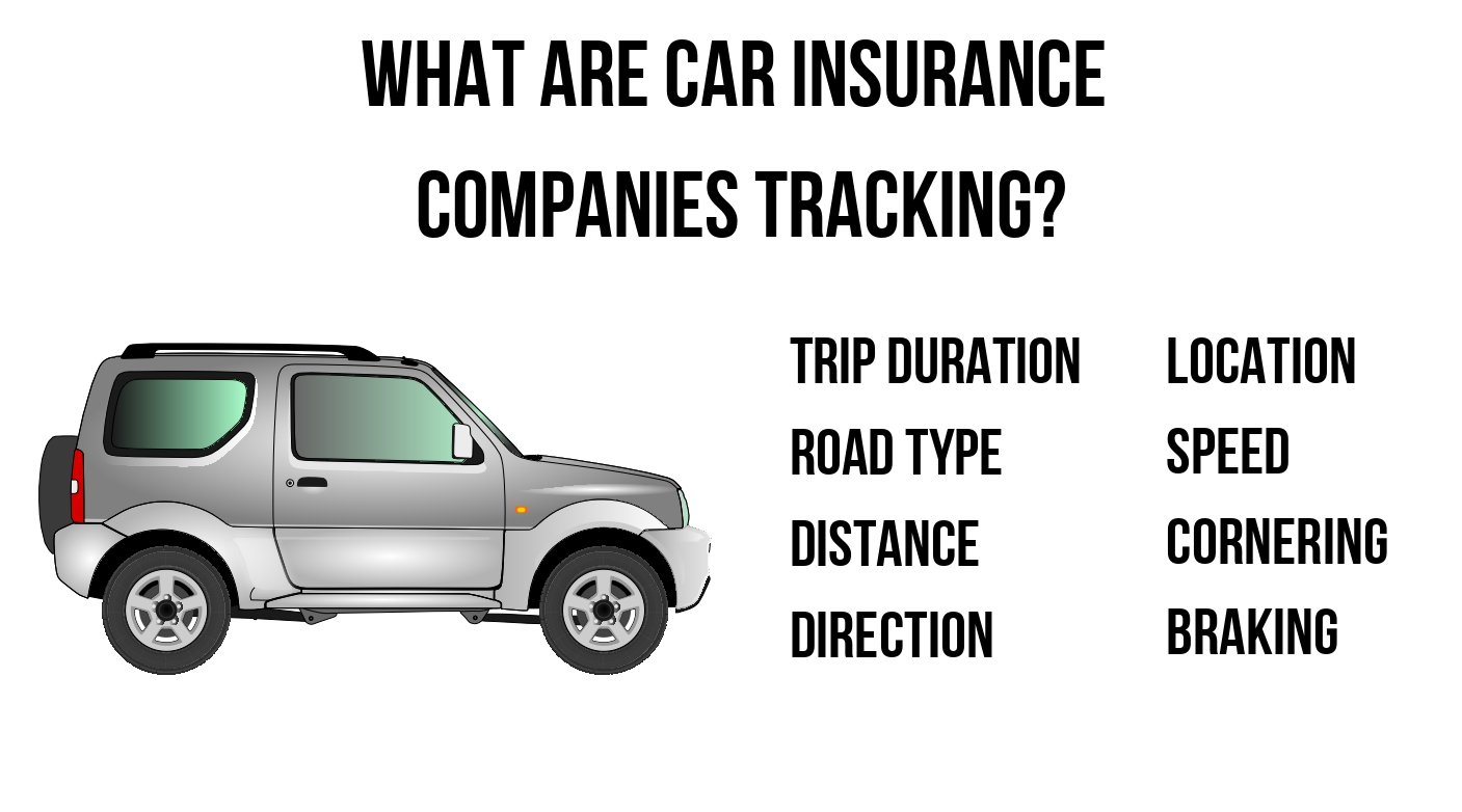 Usage-Based Insurance - What Companies Track