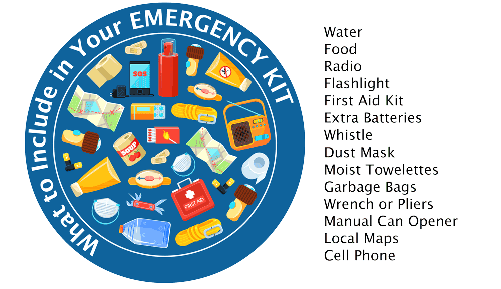 what to include in your emergency toolkit