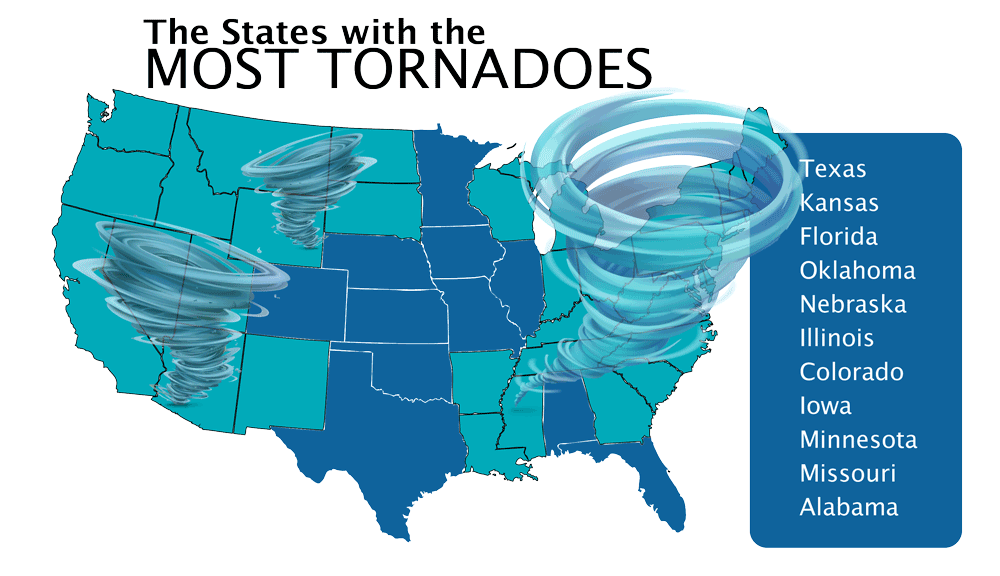 the states with the most tornadoes