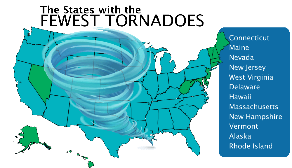 states with the fewest tornadoes