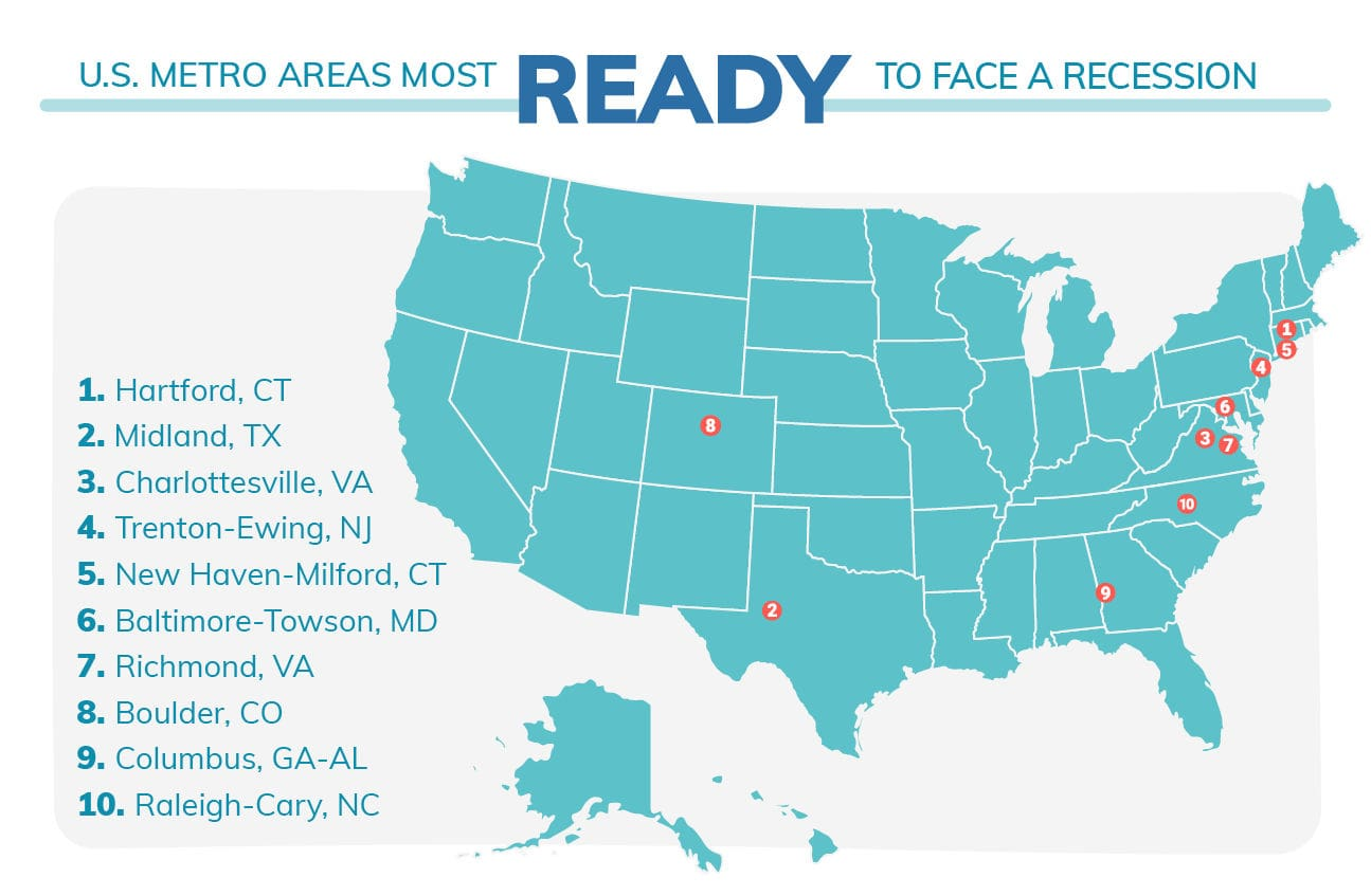 U.S. metros most ready to face a recession.