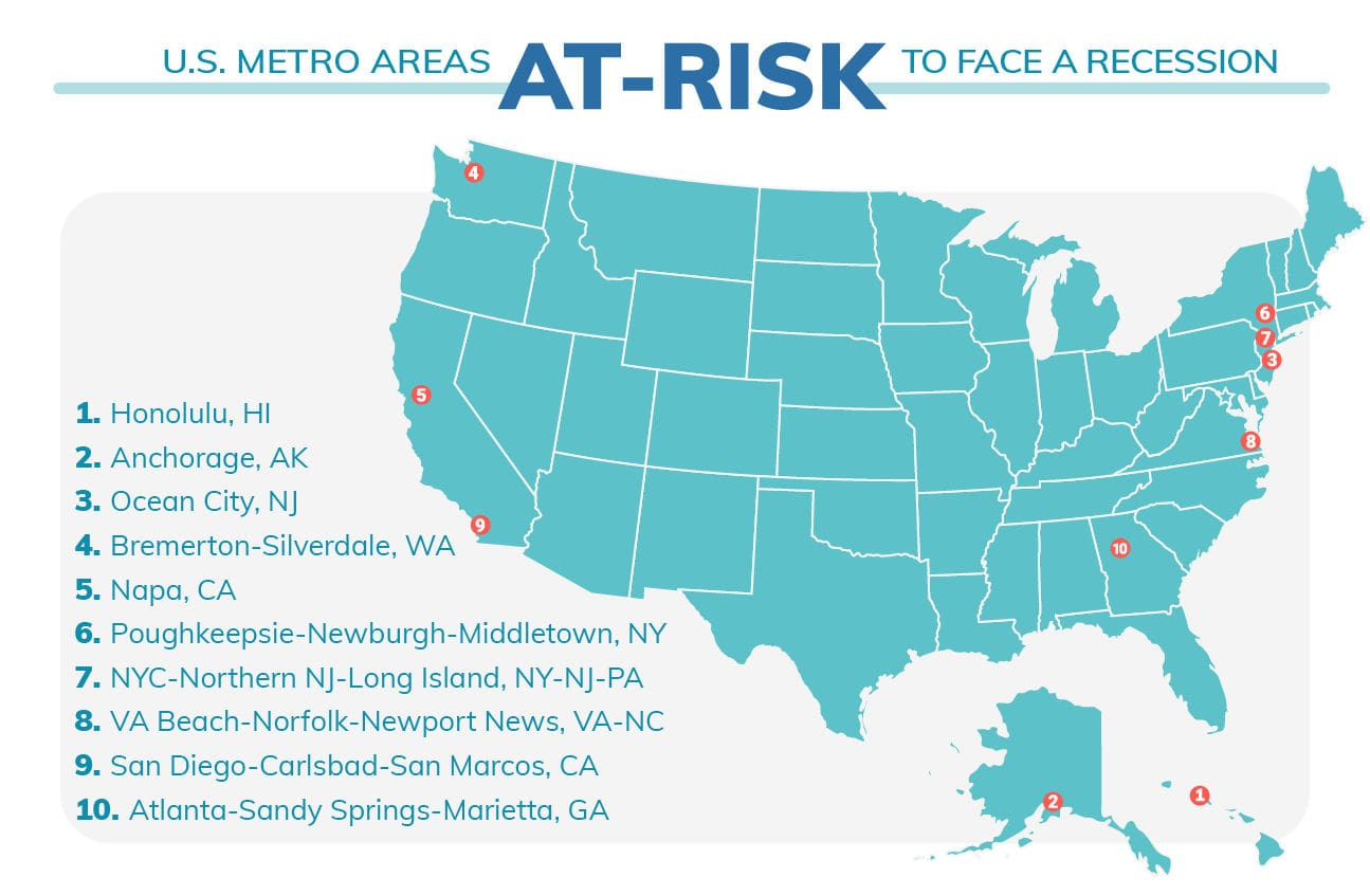 U.S. cities most at-risk to face a recession.