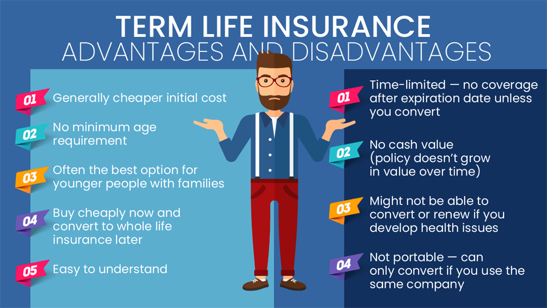 Term Life Insurance Advantages and Disadvantages
