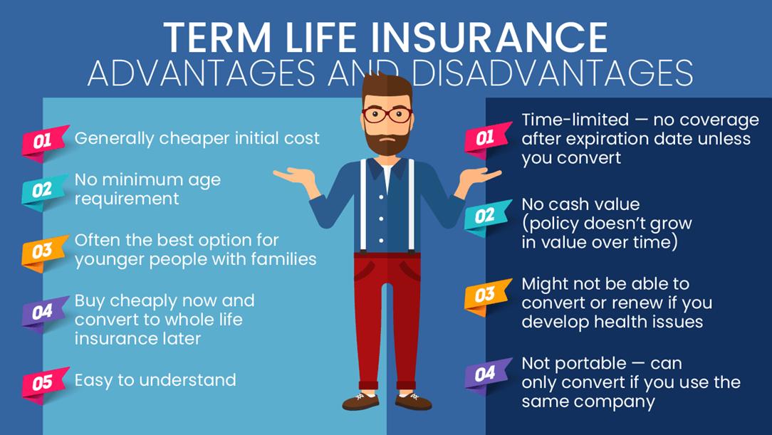 Term Life Insurance Advantages and Disadvantages
