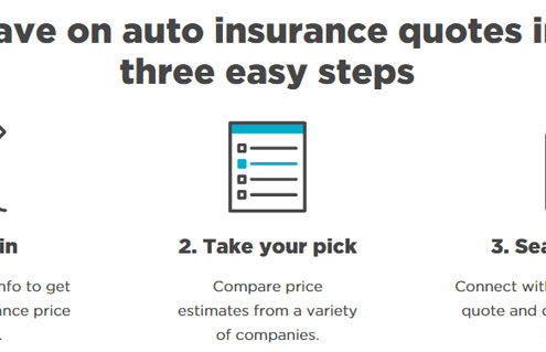 Best Car Insurance Quotes - How To Get Lower Rates