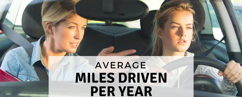 Average Miles Driven Per Year