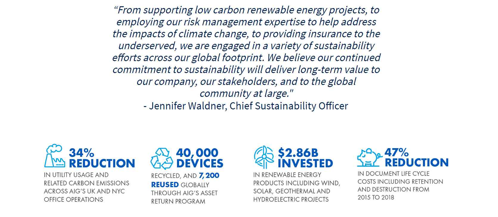 Infographic of AIG's sustainability message