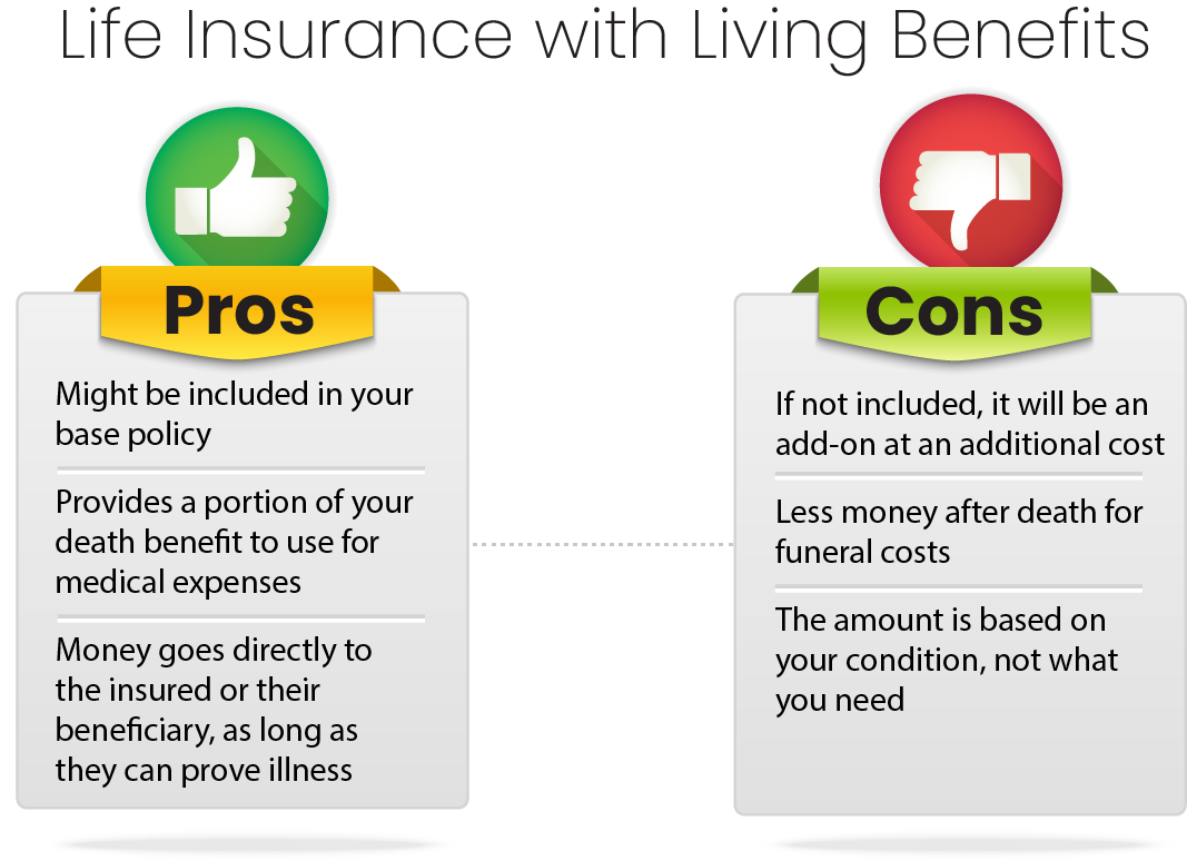 Pros and Cons of Life Insurance with Living Benefits