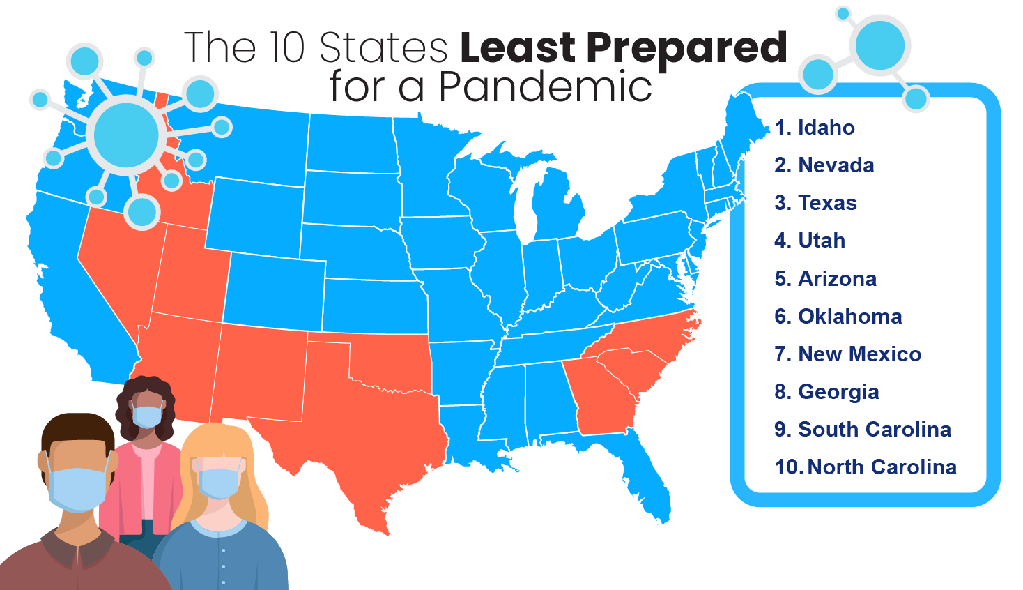 10 states least prepared to face a pandemic.