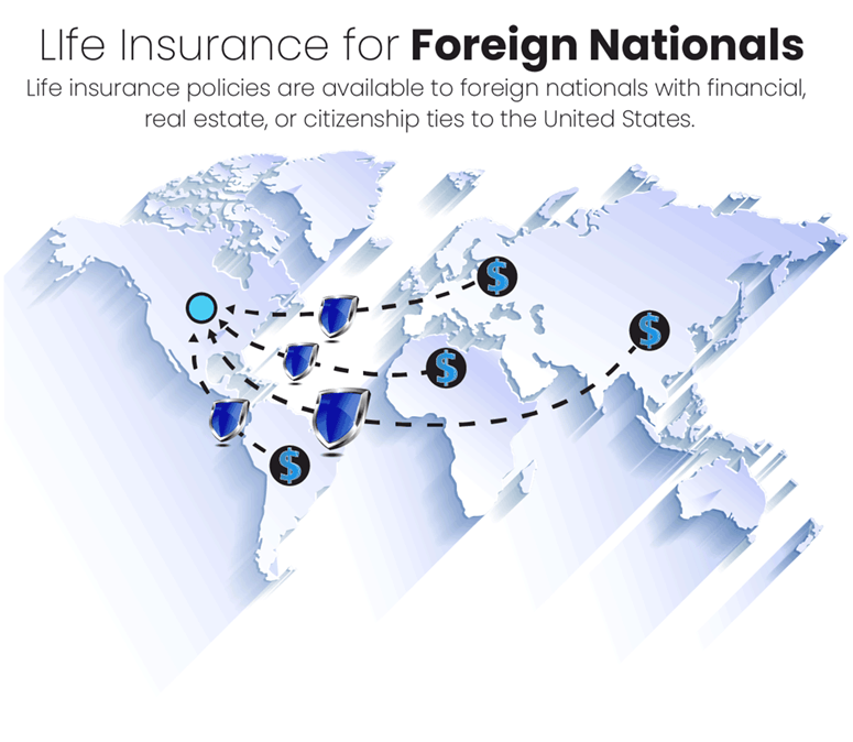 Why Foreign Nationals should buy life insurance