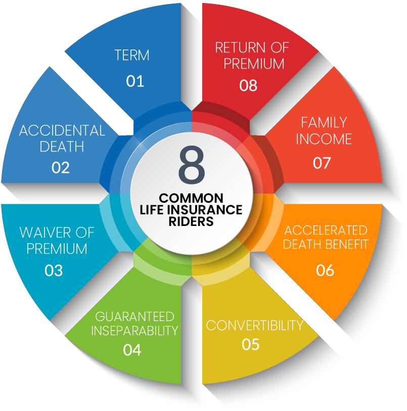 Protective Life Insurance Review 2020 | QuickQuote®